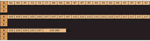 Таблиця розмірів:ABLOY Protec2