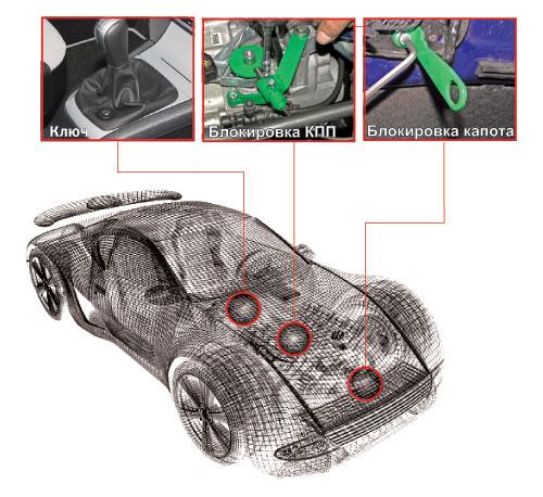 Gearbox + hood locks / SPV Company Ltd